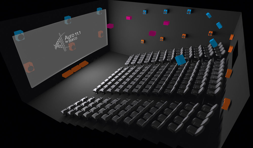 Auro-3D® 11.1 multichannel cinema setup