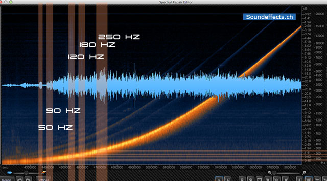 Spectrum analysis of an audio sweeps