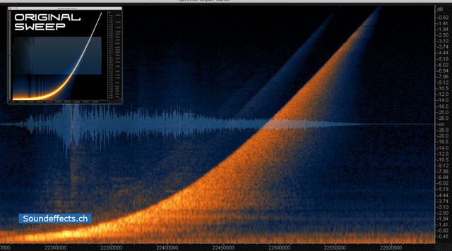 Klangspektrum aufgenommenes Sweep Signal